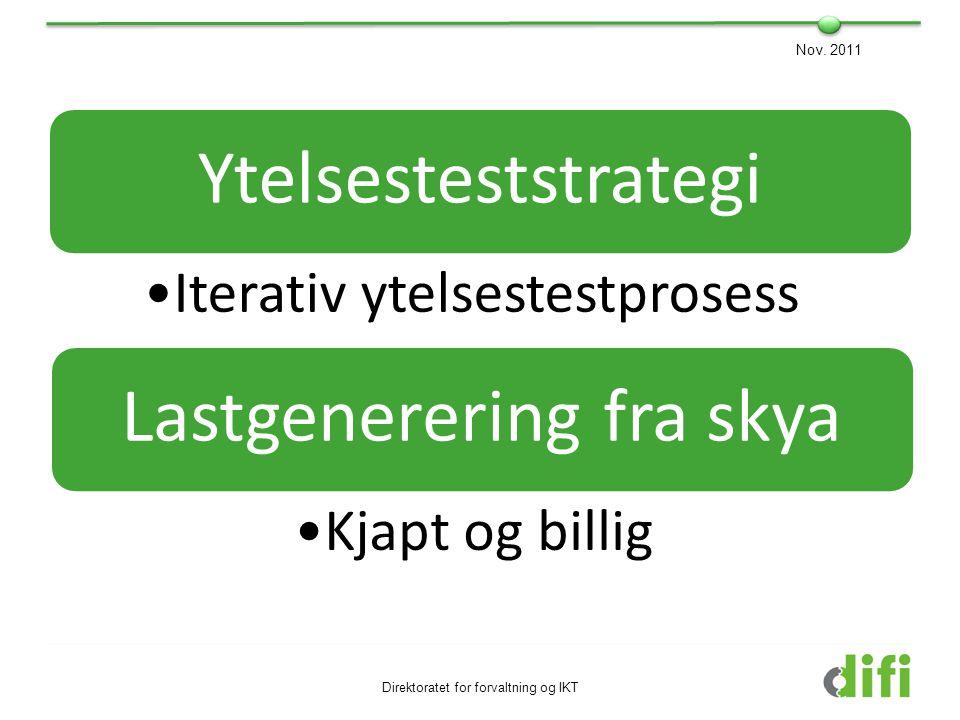 Ytelsesteststrategi •Iterativ ytelsestestprosess Direktoratet for forvaltning og IKT Lastgenerering fra skya •Kjapt og billig Nov. 2011