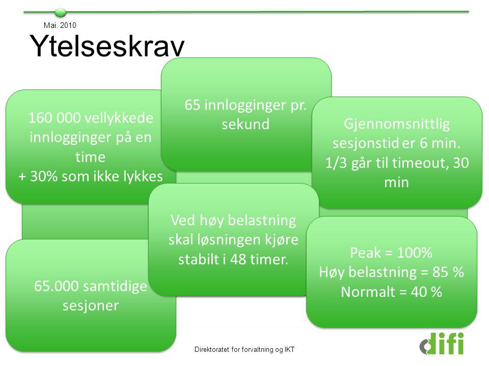Ytelsesteststrategi •Iterativ ytelsestestprosess Direktoratet for forvaltning og IKT Lastgenerering fra skya •Kjapt og billig Nov.