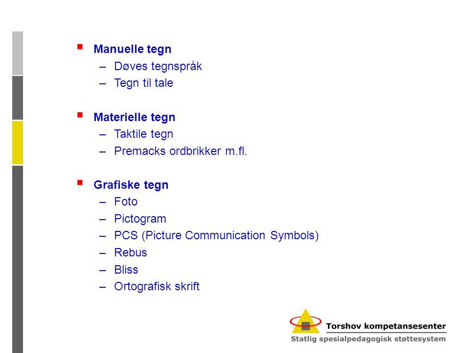  Manuelle tegn –Døves tegnspråk –Tegn til tale  Materielle tegn –Taktile tegn –Premacks ordbrikker m.fl.  Grafiske tegn –Foto –Pictogram –PCS (Pict