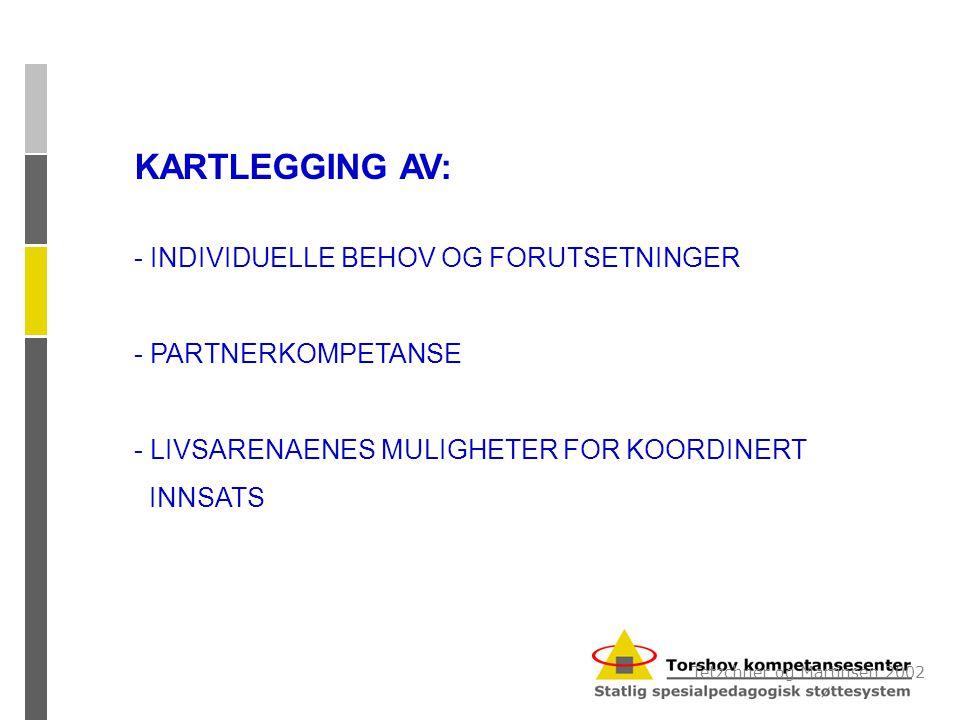 KARTLEGGING AV: - INDIVIDUELLE BEHOV OG FORUTSETNINGER - PARTNERKOMPETANSE - LIVSARENAENES MULIGHETER FOR KOORDINERT INNSATS Tetzchner og Martinsen 2002