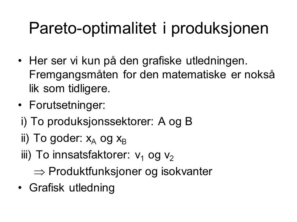 Pareto-optimalitet i produksjonen •Her ser vi kun på den grafiske utledningen. Fremgangsmåten for den matematiske er nokså lik som tidligere. •Forutse