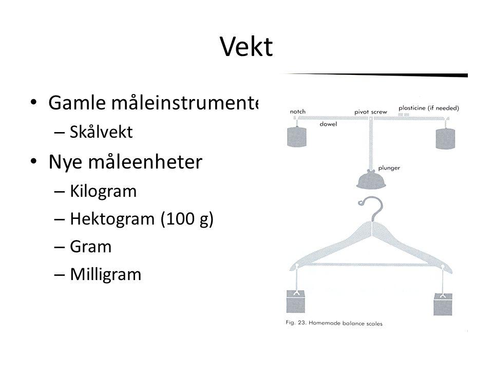 Vekt • Gamle måleinstrumenter – Skålvekt • Nye måleenheter – Kilogram – Hektogram (100 g) – Gram – Milligram