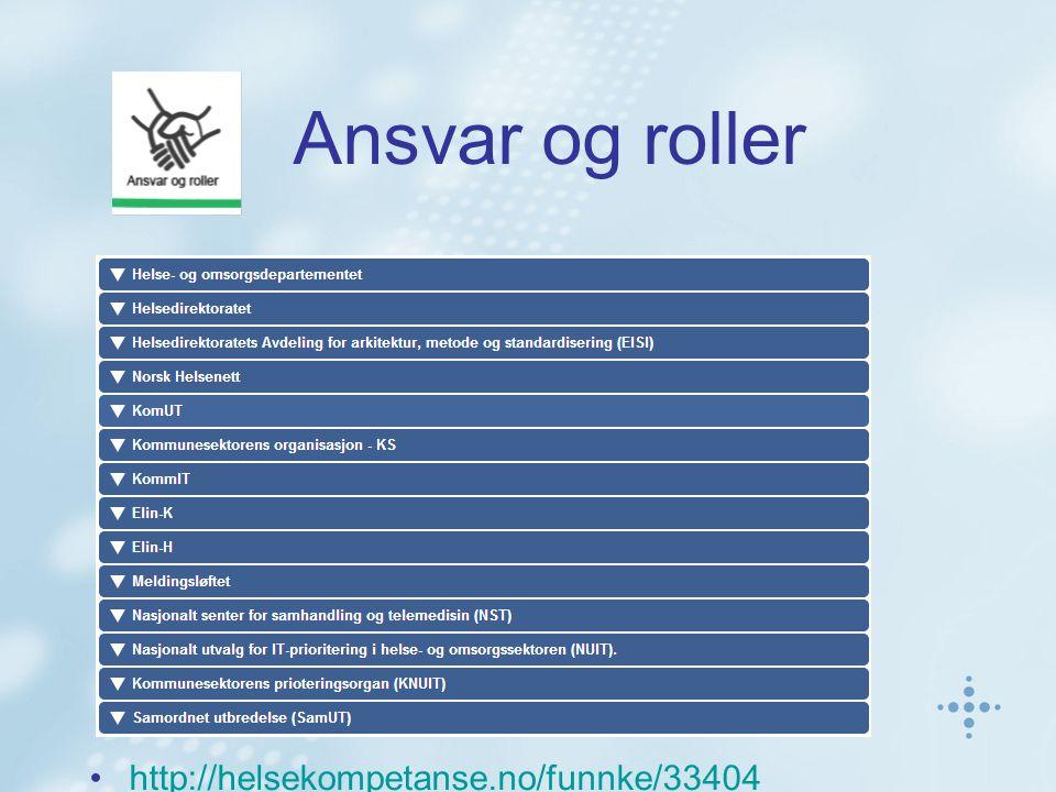 Ansvar og roller •http://helsekompetanse.no/funnke/33404http://helsekompetanse.no/funnke/33404