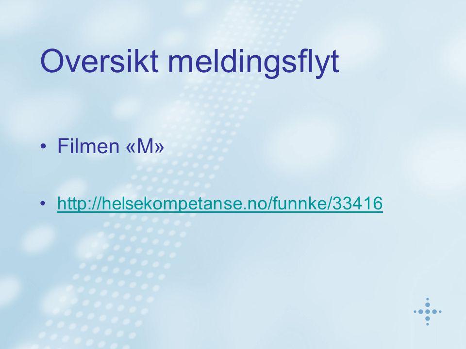 Oversikt meldingsflyt •Filmen «M» •http://helsekompetanse.no/funnke/33416http://helsekompetanse.no/funnke/33416