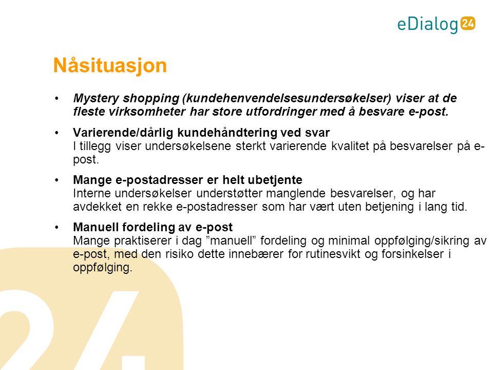 Gevinster med eDialog24 E-post •Ubesvarte forespørsler til felles-epostkasser reduseres til +/- 0.