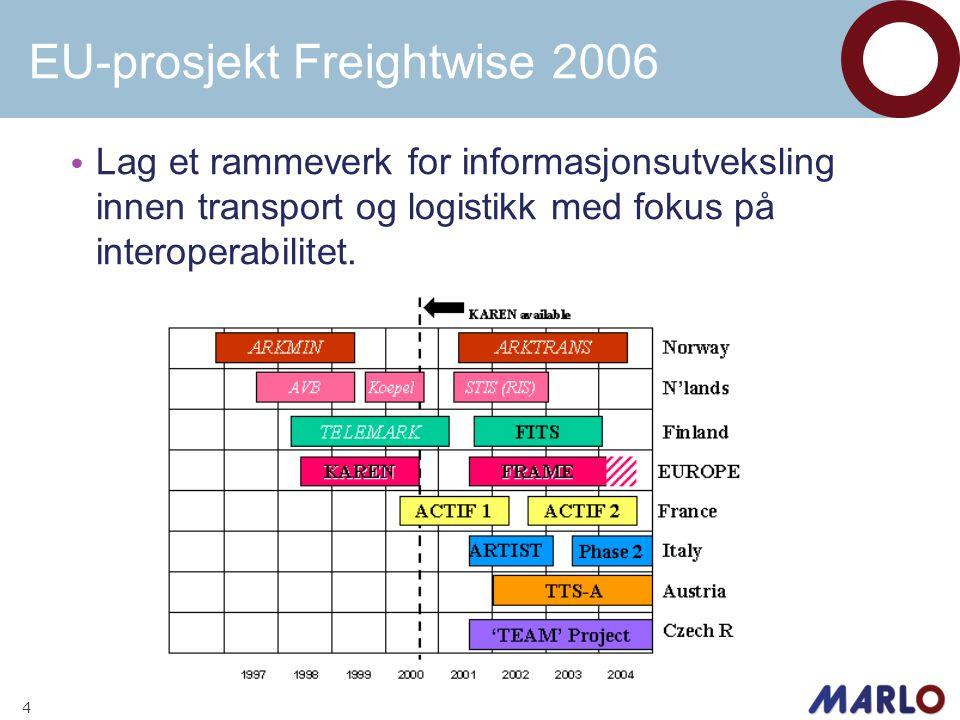 EU-prosjekt Freightwise 2006 • Lag et rammeverk for informasjonsutveksling innen transport og logistikk med fokus på interoperabilitet. 4