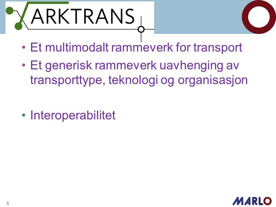 Access Point Details •Et multimodalt rammeverk for transport •Et generisk rammeverk uavhenging av transporttype, teknologi og organisasjon •Interopera