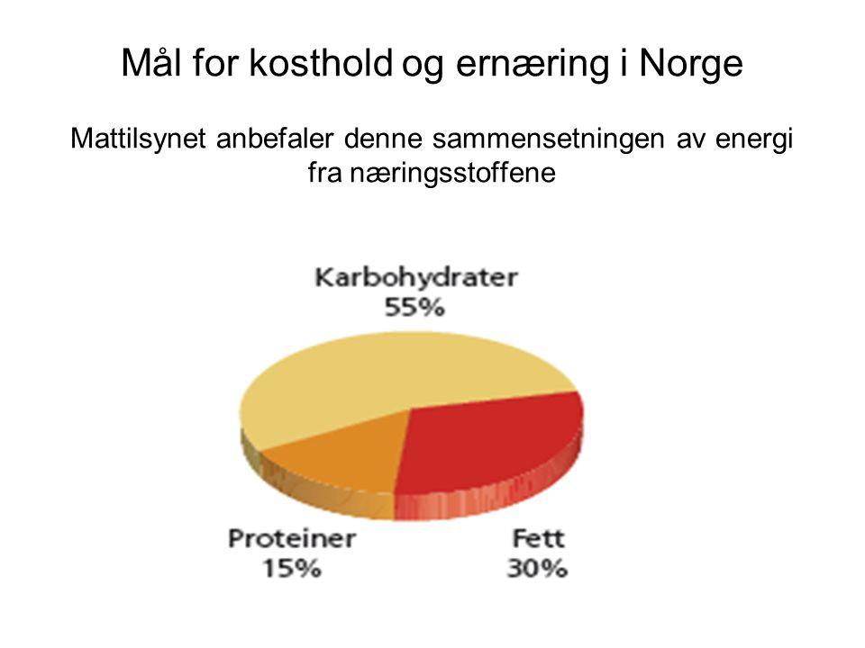 Mål for kosthold og ernæring i Norge Mattilsynet anbefaler denne sammensetningen av energi fra næringsstoffene