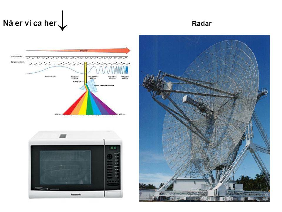 Nå er vi ca her ↓ Radar