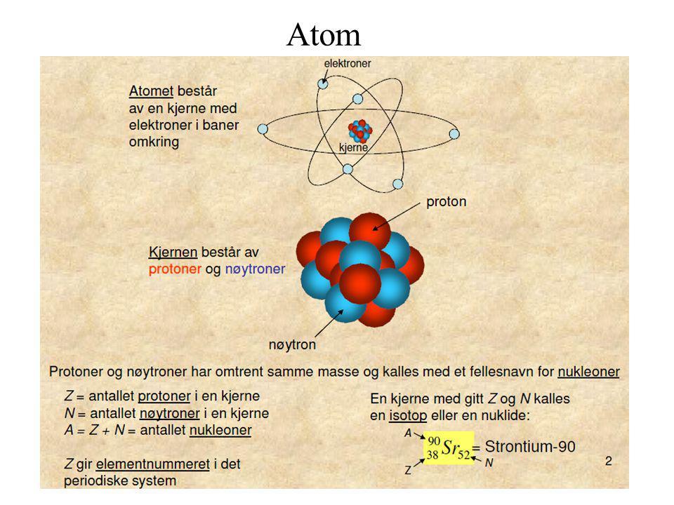 Gamma - stråling