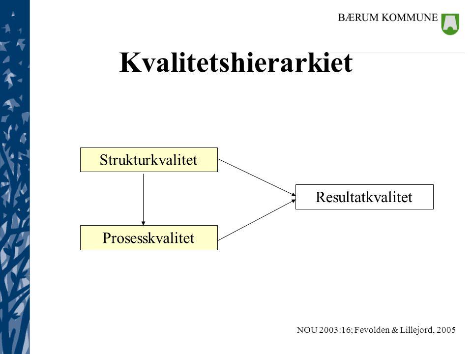 Kvalitetshierarkiet Strukturkvalitet Prosesskvalitet Resultatkvalitet NOU 2003:16; Fevolden & Lillejord, 2005