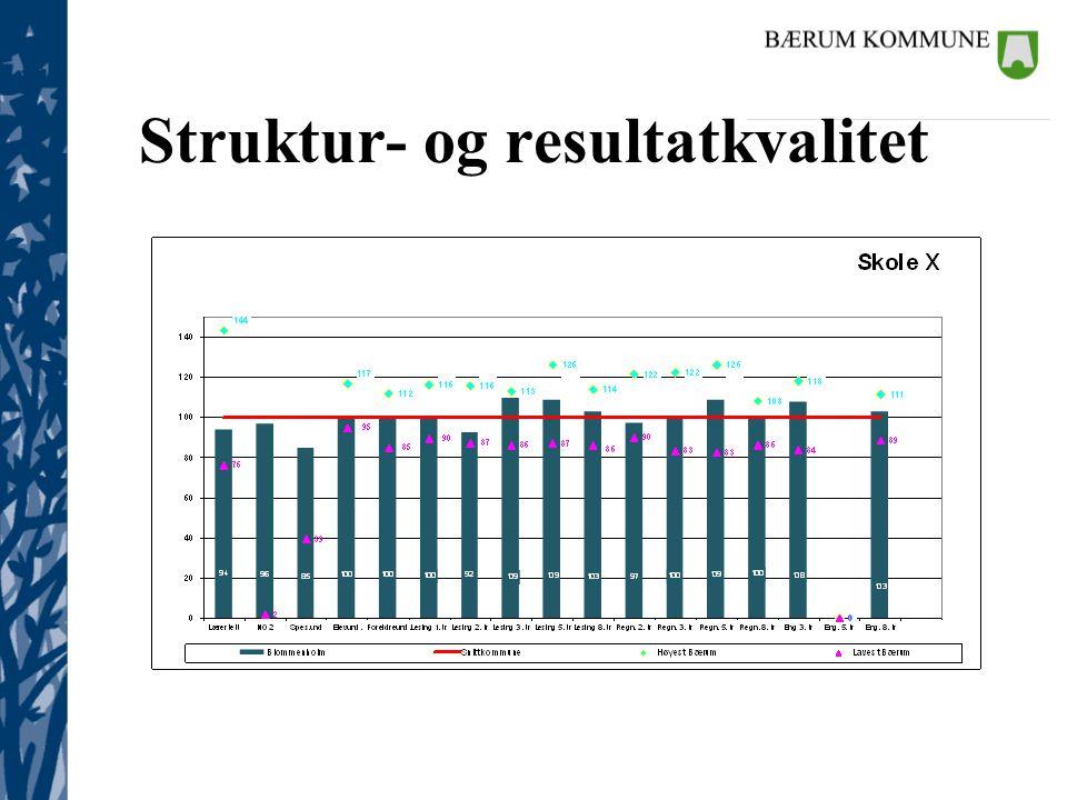 Kommunalsjefene Struktur- og resultatkvalitet