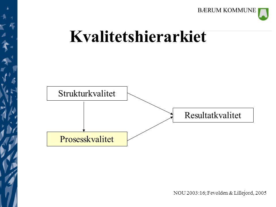 Kommunalsjefene Kvalitetshierarkiet Strukturkvalitet Prosesskvalitet Resultatkvalitet NOU 2003:16; Fevolden & Lillejord, 2005