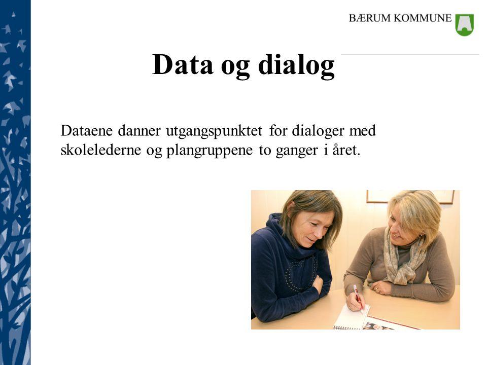 Kommunalsjefene Data og dialog Dataene danner utgangspunktet for dialoger med skolelederne og plangruppene to ganger i året.