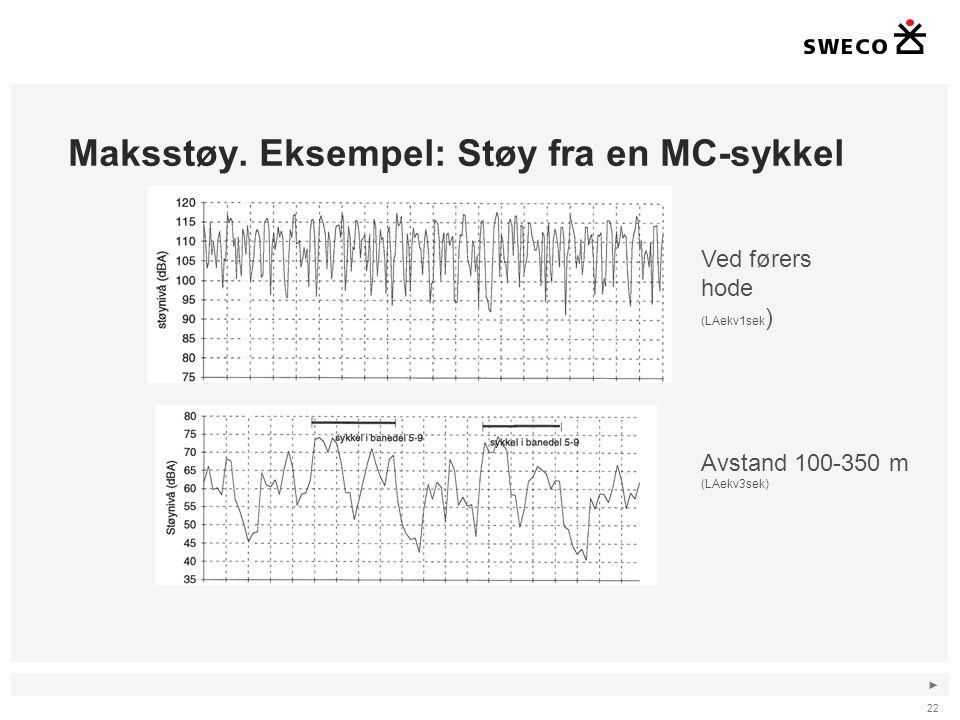 ► Maksstøy. Eksempel: Støy fra en MC-sykkel 22 Ved førers hode (LAekv1sek ) Avstand 100-350 m (LAekv3sek)