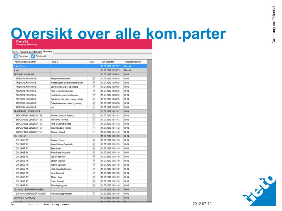 © 2012 Tieto Corporation Company confidential Oversikt over alle kom.parter 37 2012-07-12