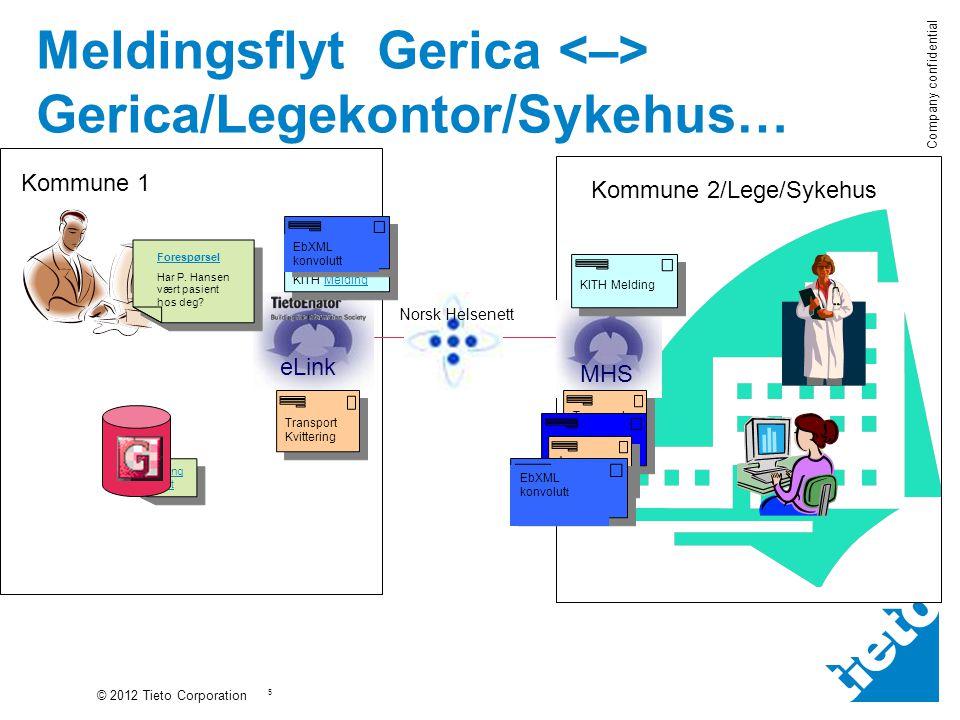 © 2012 Tieto Corporation Company confidential Verktøyene 6 2012-05-16 Meldingslogg Gerica Pro Gerica Drift eLink konsoll Shedule task
