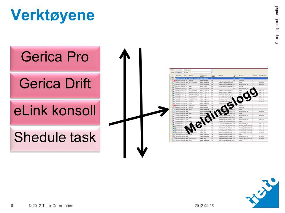 © 2012 Tieto Corporation Company confidential Oversikt over alle kom.parter 37 2012-07-12