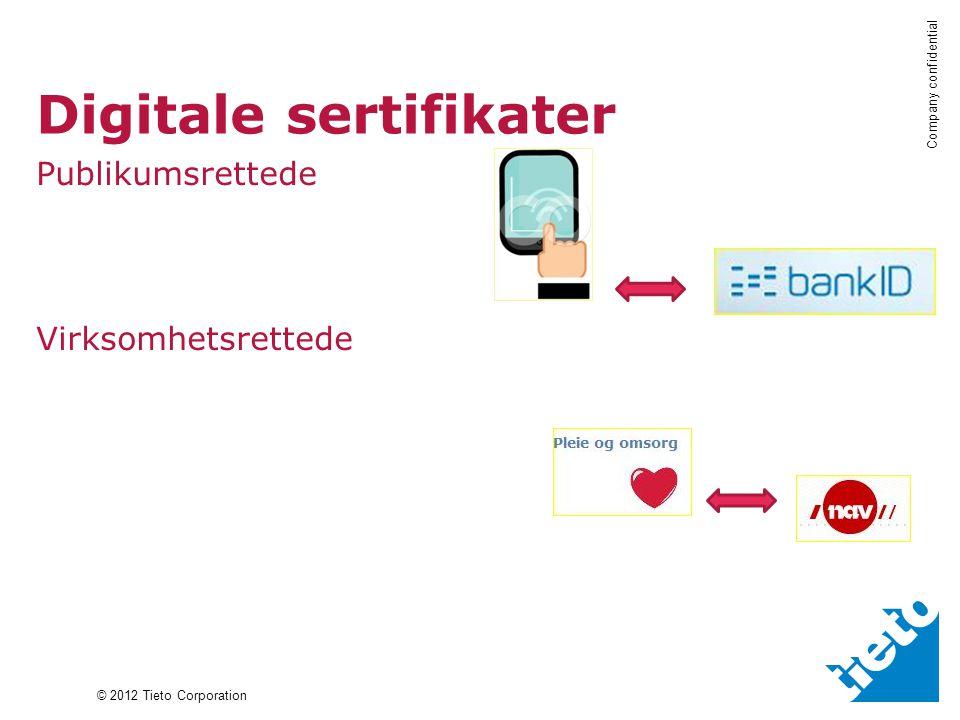 © 2012 Tieto Corporation Company confidential 19 2012-07-12 Systemeier + Kom.part = Avtale