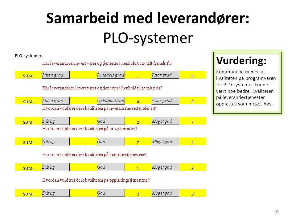 Samarbeid med leverandører: PLO-systemer PLO-systemer: Har leverandøren levert varer og tjenester i henhold til avtalt fremdrift? SUM: I liten grad I