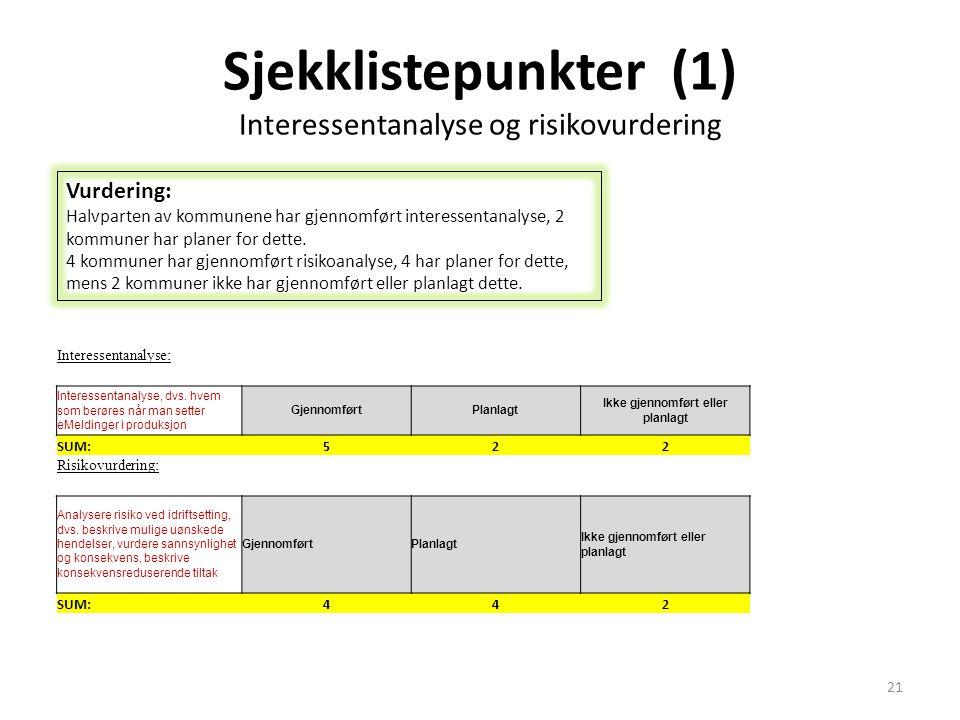 Sjekklistepunkter (1) Interessentanalyse og risikovurdering Interessentanalyse: Interessentanalyse, dvs. hvem som berøres når man setter eMeldinger i