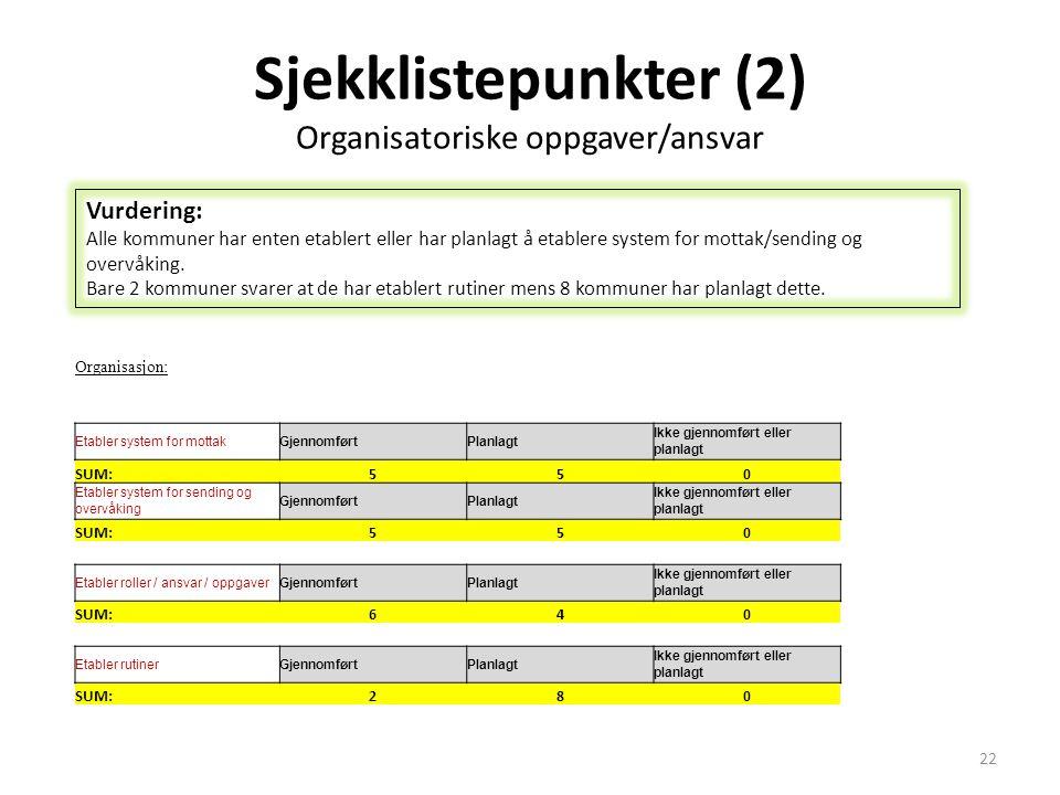 Sjekklistepunkter (2) Organisatoriske oppgaver/ansvar Organisasjon: Etabler system for mottakGjennomførtPlanlagt Ikke gjennomført eller planlagt SUM:5