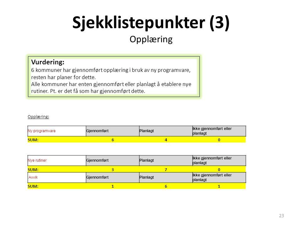 Sjekklistepunkter (3) Opplæring Opplæring: Ny programvareGjennomførtPlanlagt Ikke gjennomført eller planlagt SUM:640 Nye rutinerGjennomførtPlanlagt Ik