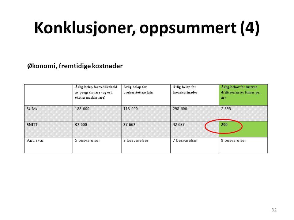 Konklusjoner, oppsummert (4) Årlig beløp for vedlikehold av programvare (og evt. ekstra maskinvare) Årlig beløp for brukerstøtteavtaler Årlig beløp fo