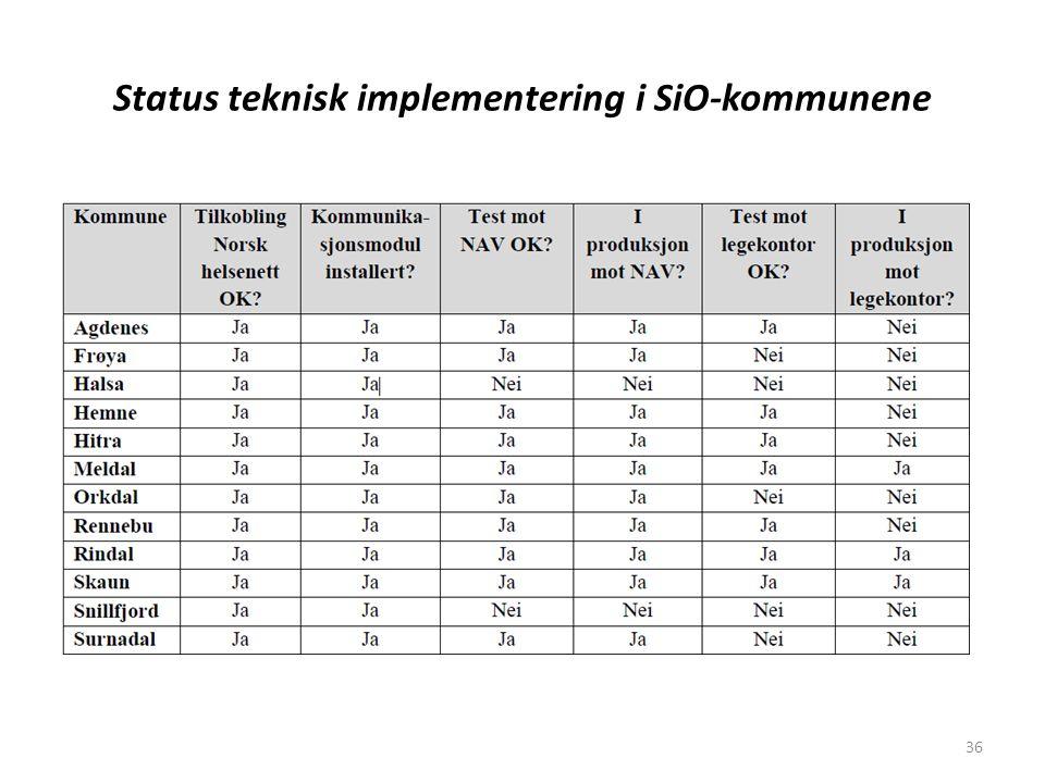 Status teknisk implementering i SiO-kommunene 36