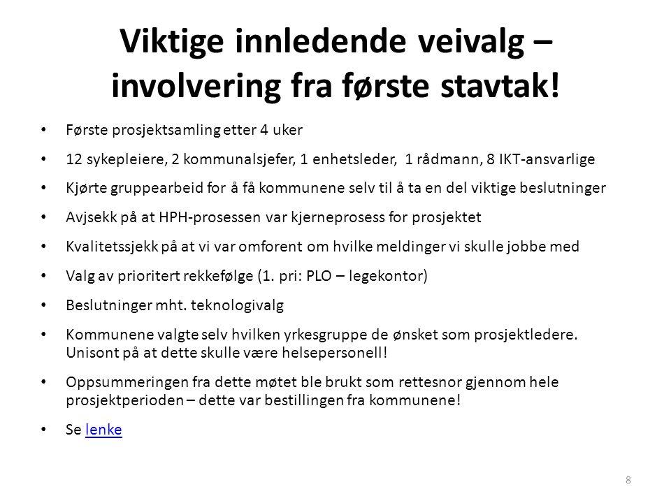 Samarbeid med Norsk helsenett Har dere hatt direkte kontakt med NHN i prosjektperioden.