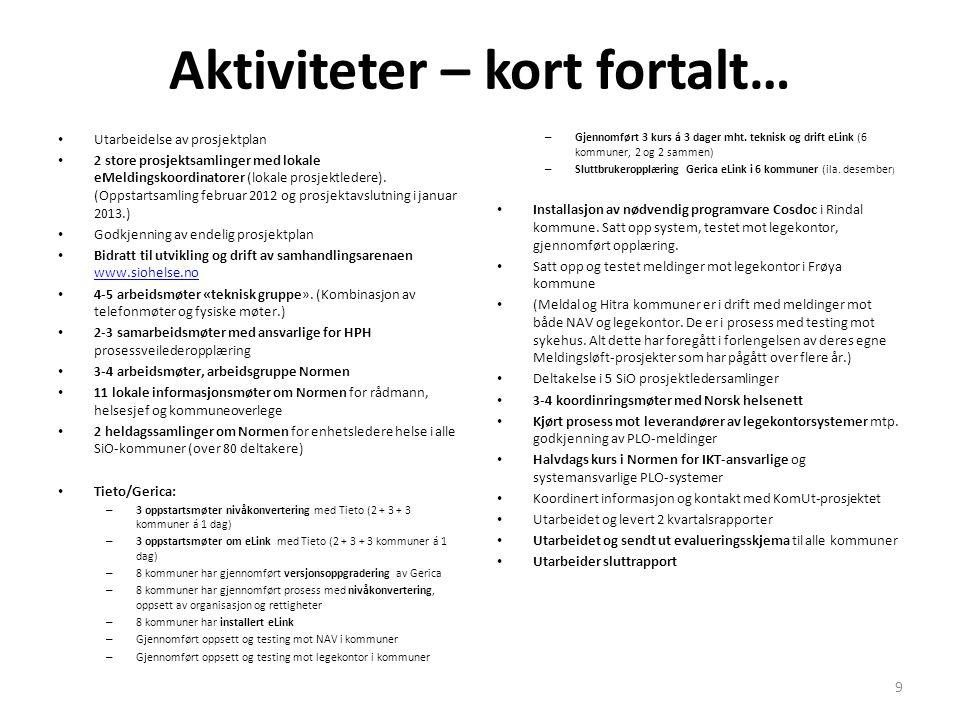 Aktiviteter – kort fortalt… • Utarbeidelse av prosjektplan • 2 store prosjektsamlinger med lokale eMeldingskoordinatorer (lokale prosjektledere). (Opp