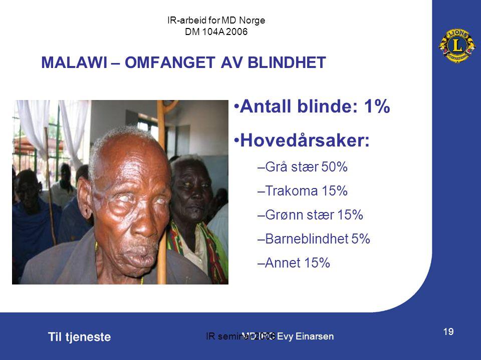 MD IRC Evy Einarsen IR-arbeid for MD Norge DM 104A 2006 IR seminar 2006 19 MALAWI – OMFANGET AV BLINDHET •Antall blinde: 1% •Hovedårsaker: –Grå stær 5
