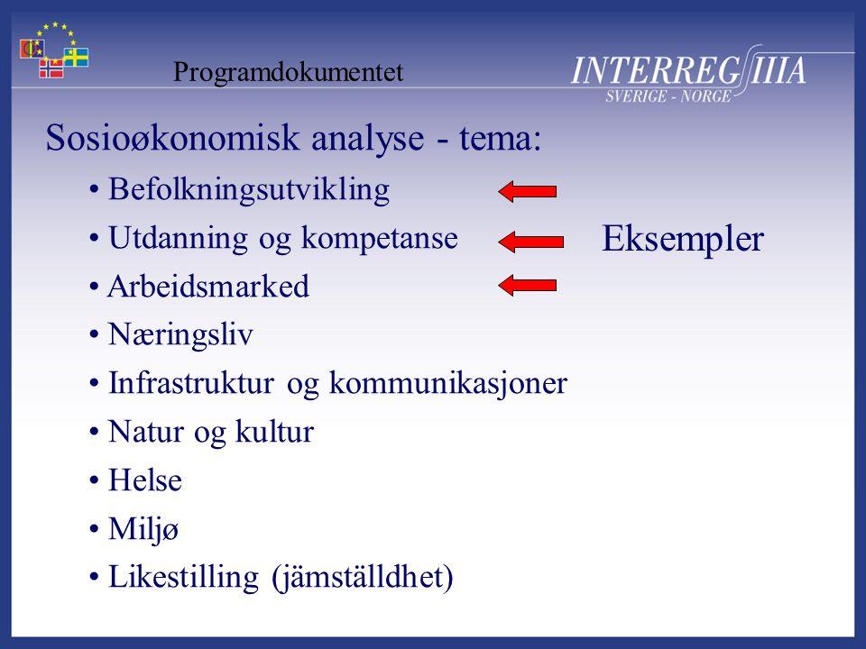 Sosioøkonomisk analyse - tema: • Befolkningsutvikling • Utdanning og kompetanse • Arbeidsmarked • Næringsliv • Infrastruktur og kommunikasjoner • Natur og kultur • Helse • Miljø • Likestilling (jämställdhet) Programdokumentet Eksempler
