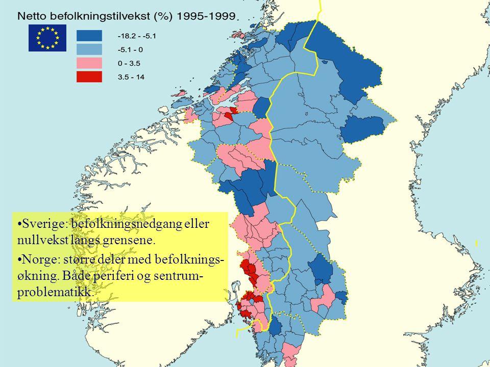 •Sverige: befolkningsnedgang eller nullvekst langs grensene.