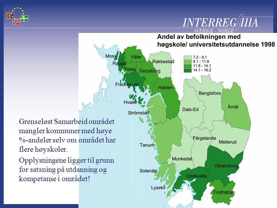 Grenseløst Samarbeid området mangler kommuner med høye %-andeler selv om området har flere høyskoler.