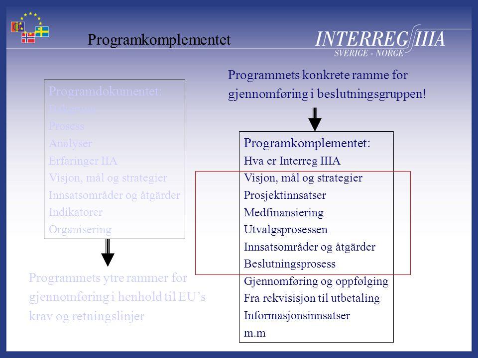 Programdokumentet: Bakgrunn Prosess Analyser Erfaringer IIA Visjon, mål og strategier Innsatsområder og åtgärder Indikatorer Organisering Programmets ytre rammer for gjennomføring i henhold til EU's krav og retningslinjer Programkomplementet: Hva er Interreg IIIA Visjon, mål og strategier Prosjektinnsatser Medfinansiering Utvalgsprosessen Innsatsområder og åtgärder Beslutningsprosess Gjennomføring og oppfølging Fra rekvisisjon til utbetaling Informasjonsinnsatser m.m Programmets konkrete ramme for gjennomføring i beslutningsgruppen.