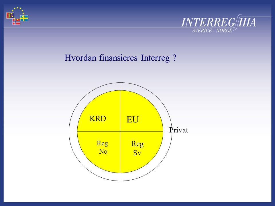 EU KRD Reg No Reg Sv Privat Hvordan finansieres Interreg ?