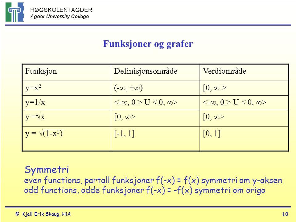 HØGSKOLEN I AGDER Agder University College © Kjell Erik Skaug, HiA10 Funksjoner og grafer FunksjonDefinisjonsområdeVerdiområde y=x 2 (-∞, +∞)[0, ∞ > y