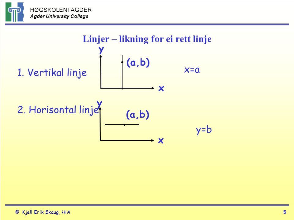 HØGSKOLEN I AGDER Agder University College © Kjell Erik Skaug, HiA6 Linjer – likning for ei rett linje 2 Andre linjer x y (x 2,y 2 ) (x 1,y 1 ) b y=mx+b eller y-y 1 =m(x-x 1 ) hvor Generell likning Ax + By = C
