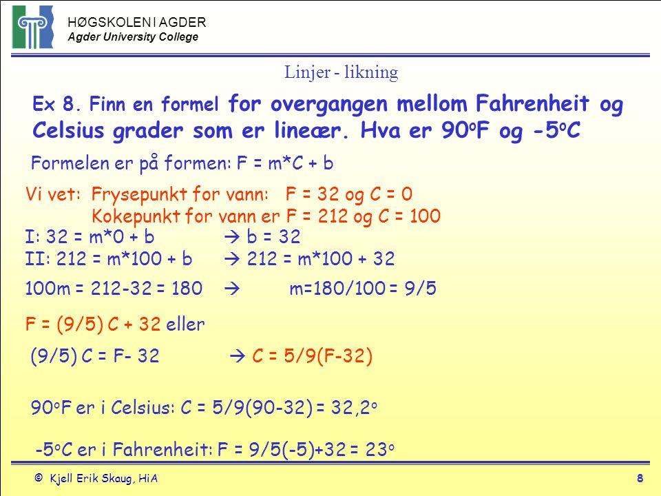 HØGSKOLEN I AGDER Agder University College © Kjell Erik Skaug, HiA9 Funksjoner og grafer En funksjon er en boks som omgjør en verdi fra definisjonsområdet til en ny verdi i verdiområdet Definisjonsområdet Uavhengig variabel f Verdiområdet Avhengig variabel x er uavhengig variabel for y = f(x) y er avhengig variabel Definisjonsområdet til en funksjon er mengden av alle x-verdier hvor funksjonen har mening.