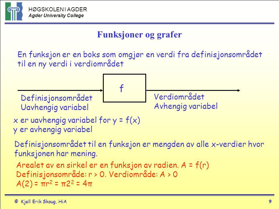 HØGSKOLEN I AGDER Agder University College © Kjell Erik Skaug, HiA10 Funksjoner og grafer FunksjonDefinisjonsområdeVerdiområde y=x 2 (-∞, +∞)[0, ∞ > y=1/x U y =√x[0, ∞> y = √(1-x 2 )[-1, 1][0, 1] Symmetri even functions, partall funksjoner f(-x) = f(x) symmetri om y-aksen odd functions, odde funksjoner f(-x) = -f(x) symmetri om origo