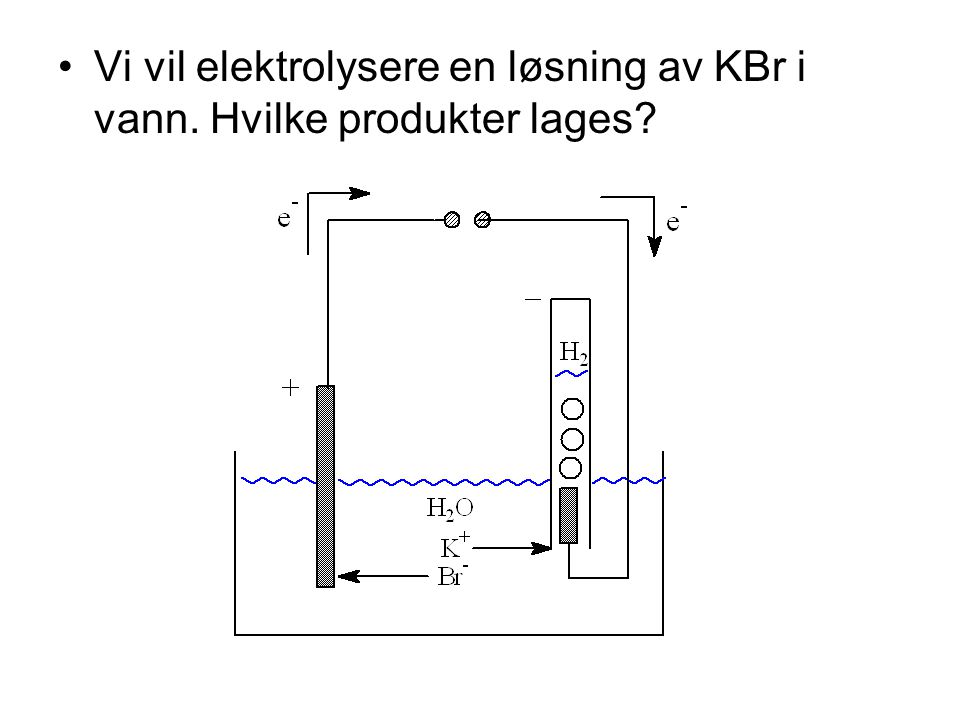 •Vi vil elektrolysere en løsning av KBr i vann. Hvilke produkter lages?