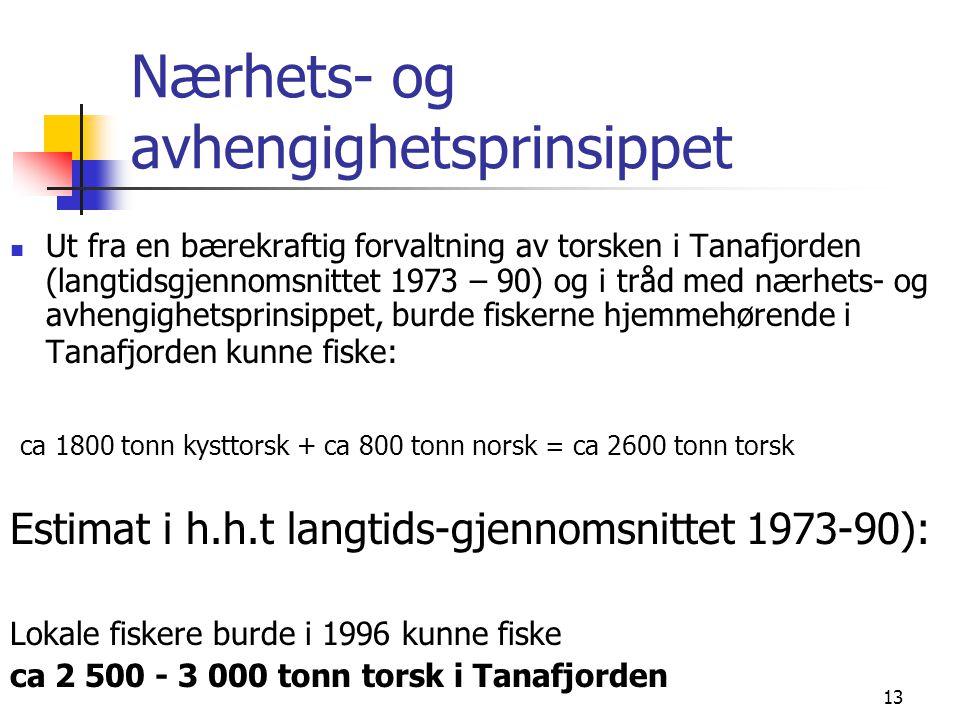 13 Nærhets- og avhengighetsprinsippet  Ut fra en bærekraftig forvaltning av torsken i Tanafjorden (langtidsgjennomsnittet 1973 – 90) og i tråd med nærhets- og avhengighetsprinsippet, burde fiskerne hjemmehørende i Tanafjorden kunne fiske: ca 1800 tonn kysttorsk + ca 800 tonn norsk = ca 2600 tonn torsk Estimat i h.h.t langtids-gjennomsnittet 1973-90): Lokale fiskere burde i 1996 kunne fiske ca 2 500 - 3 000 tonn torsk i Tanafjorden