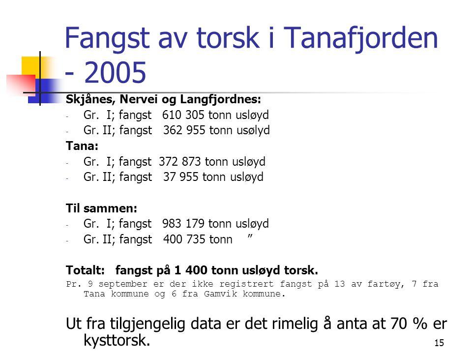 15 Fangst av torsk i Tanafjorden - 2005 Skjånes, Nervei og Langfjordnes: - Gr.