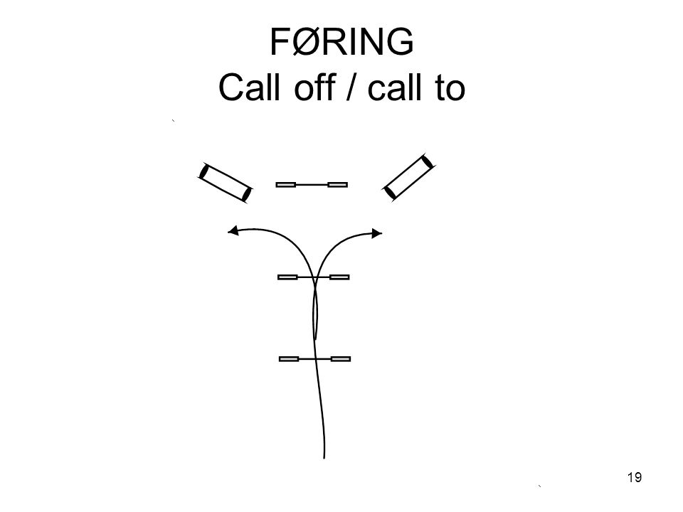 19 FØRING Call off / call to