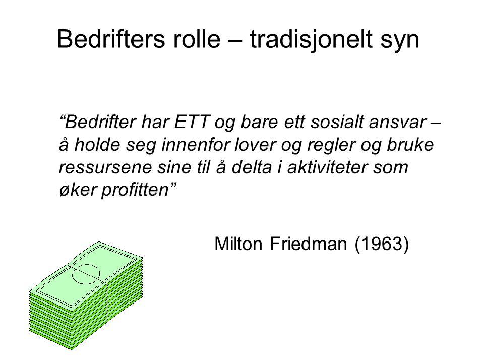 Bedrifters rolle – tradisjonelt syn Bedrifter har ETT og bare ett sosialt ansvar – å holde seg innenfor lover og regler og bruke ressursene sine til å delta i aktiviteter som øker profitten Milton Friedman (1963)