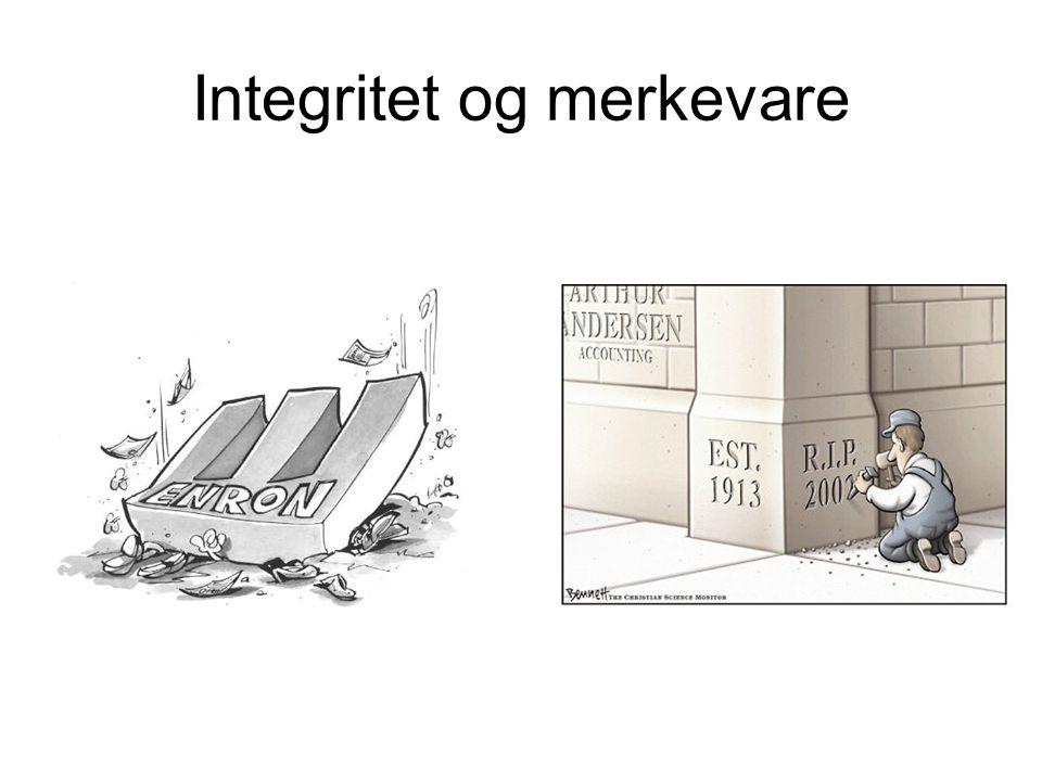 Integritet og merkevare