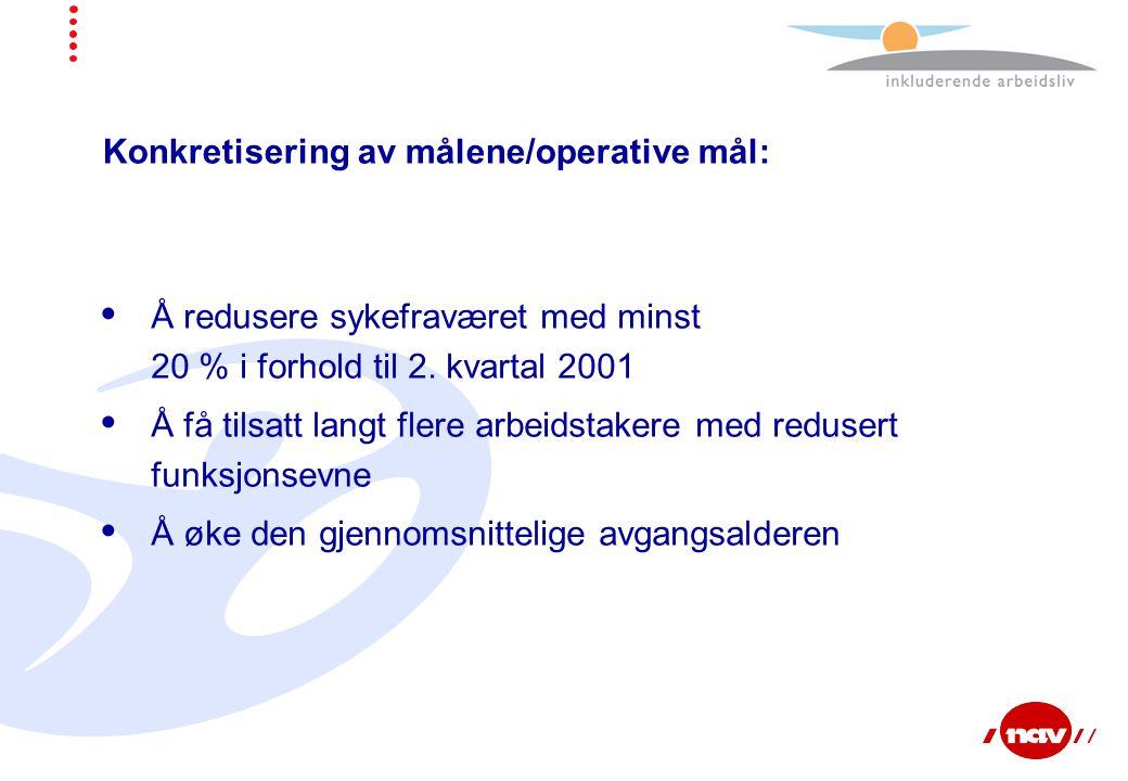 Konkretisering av målene/operative mål:  Å redusere sykefraværet med minst 20 % i forhold til 2. kvartal 2001  Å få tilsatt langt flere arbeidstaker