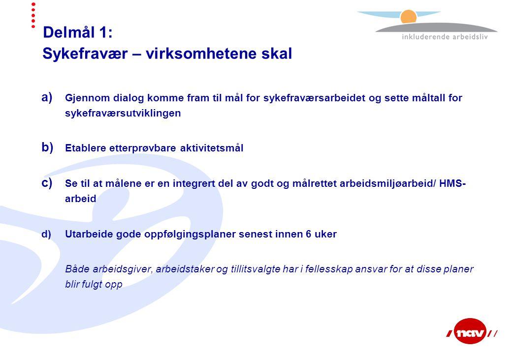 Delmål 1: Sykefravær – virksomhetene skal a) Gjennom dialog komme fram til mål for sykefraværsarbeidet og sette måltall for sykefraværsutviklingen b)
