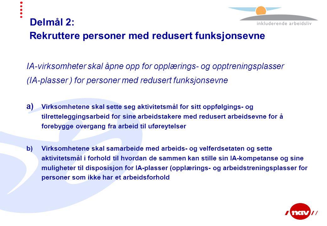 Delmål 2: Rekruttere personer med redusert funksjonsevne IA-virksomheter skal åpne opp for opplærings- og opptreningsplasser (IA-plasser ) for personer med redusert funksjonsevne a) Virksomhetene skal sette seg aktivitetsmål for sitt oppfølgings- og tilretteleggingsarbeid for sine arbeidstakere med redusert arbeidsevne for å forebygge overgang fra arbeid til uføreytelser b)Virksomhetene skal samarbeide med arbeids- og velferdsetaten og sette aktivitetsmål i forhold til hvordan de sammen kan stille sin IA-kompetanse og sine muligheter til disposisjon for IA-plasser (opplærings- og arbeidstreningsplasser for personer som ikke har et arbeidsforhold